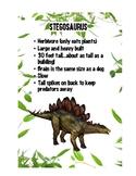 Dinosaur Fact Posters
