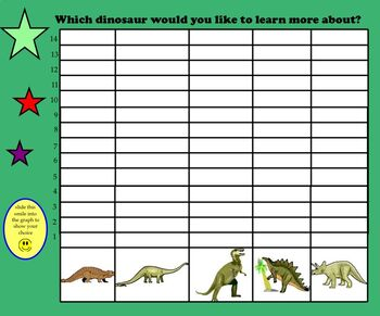 Dinosaur Lang Arts & Science Unit SmartBoard Lessons Primary Grades