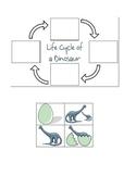 Dinosaur Life Cycle Cut & Paste Activity