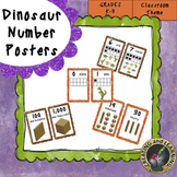 Dinosaur Number Posters