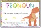 Dinosaur Parts of Speech Posters