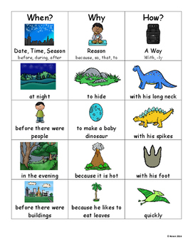 Dinosaur WH Picture Sort for Special education and Autism