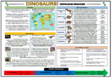 Dinosaurs Knowledge Organizer/ Revision Mat!