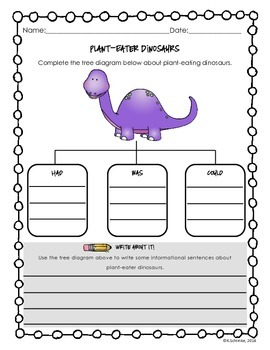 Dinosaurs Science Unit for K-3