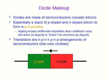 Diodes and Transistors - Physics Quick Review and Presentation