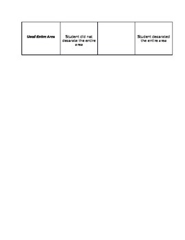 """Diorama Rubric for """"The Lion, the Witch, amd The Wardrobe"""" by C.S. Lewis"""