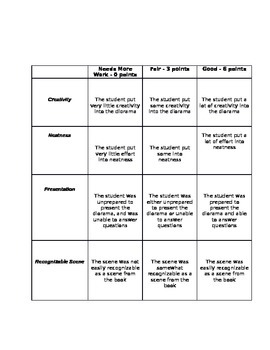"""Diorama Rubric for """"The Lion, the Witch, amd The Wardrobe"""""""