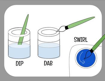 Dip, Dab, Swirl