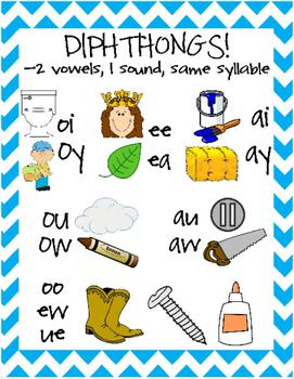 Diphthong Poster