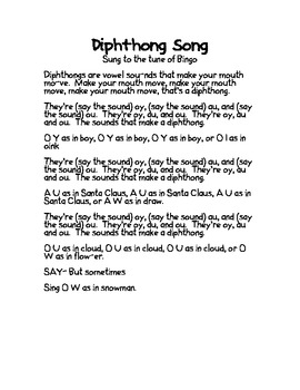 Diphthong Song
