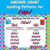 Diphthong /aw/ Anchor Chart