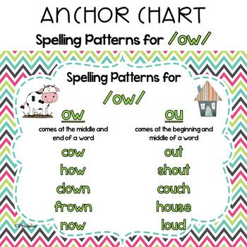 Diphthong /ow/ Anchor Chart