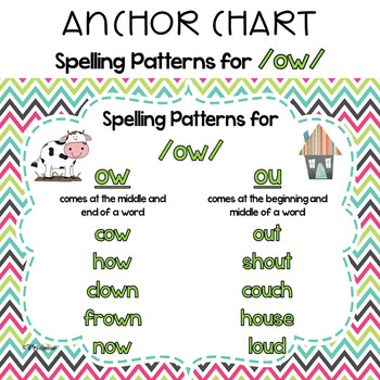 Diphthong Ow Anchor Chart By Mrs Davidson S Resources Tpt