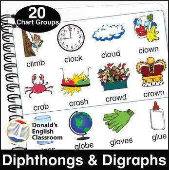 Diphthong & Digraph Word Charts