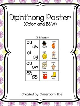 Dipthongs Poster (COLOR & BW)