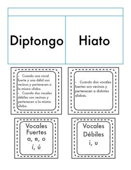 Diptongo e Hiato Interactive Notebook