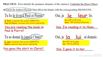 Direct and indirect object pronouns in french multiple pronouns all direct and indirect object pronouns in french multiple pronouns all tenses ccuart Image collections