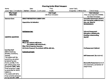 explicit instruction lesson plan template