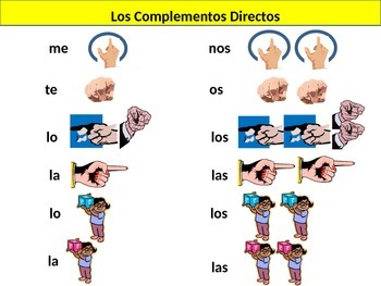 Direct Object Pronoun Practice using the preterit