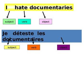 Direct Object Pronouns / La tele / TV Shows