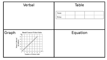 Direct Proportionality / Variation Completion cards