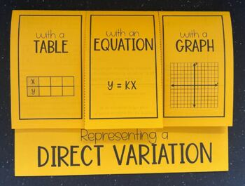 Direct Variation (Algebra Foldable)