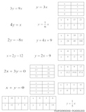 Direct Variation Flashcards - Or Inside-Outside Circle Cards - PP