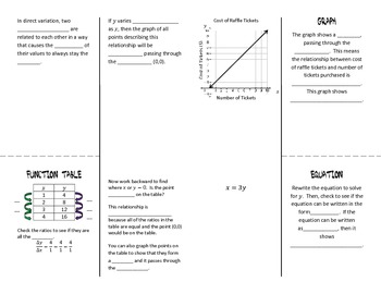 Direct Variation Foldable
