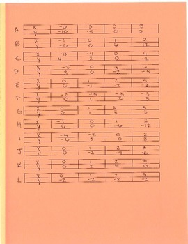 Direct Variation Graph Table Equation Match Up