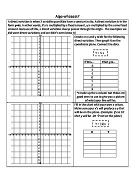 Graphing a Direct Variation Guided Notes and homework