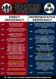 Direct Vs. Representative Democracy Infographic