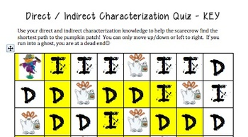 Direct and Indirect Characterization - Maze