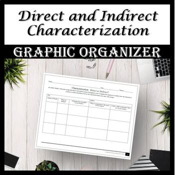 Direct and Indirect Characterization Organizer