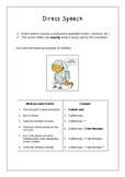 Direct and Indirect/Reported Speech