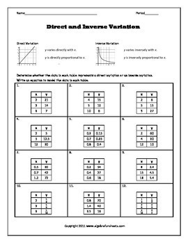 direct and inverse variatio by algebra funsheets teachers pay teachers. Black Bedroom Furniture Sets. Home Design Ideas
