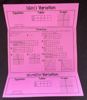 Direct and Inverse Variation (Foldable)