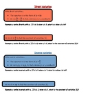 Direct and Inverse Variation Notes and Cheat Sheet