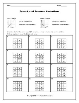 Direct and Inverse Variation Table of Values Worksheet by Algebra ...