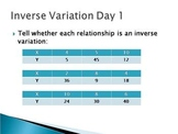 Direct and Inverse Variation (bell ringer, review, pop quiz)