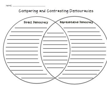 Direct and Representative Democracies (Venn Diagram)