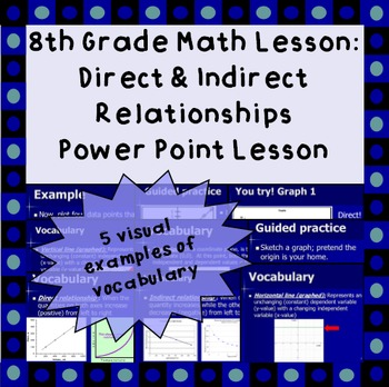 Direct & indirect linear relationships - Power Point lesson