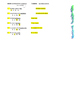 Direct object pronouns half sheet practice page