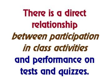 Direct relationship between class participation & assessment performance