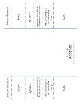 Direct vs Inverse Variation Book Foldable