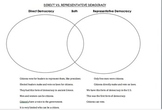 Direct vs. Representative Democracy Venn Diagram Activity