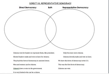 Direct vs. Representative Democracy Venn Diagram Activity