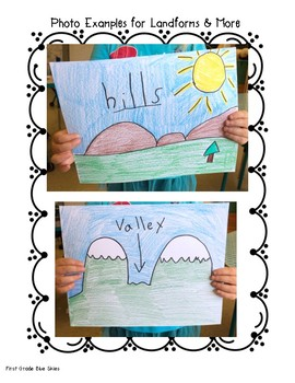 Directed Drawings for Landforms (and more)