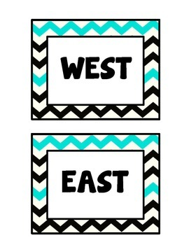 Direction Signs- Black and Turquoise Chevron