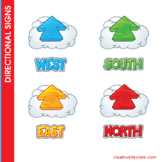 Directional Signs - North, South, East, West