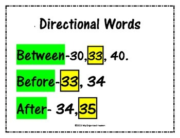 Directional Words Math Posters
